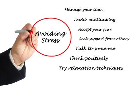 couching: Avoiding stress