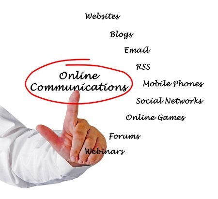 Online communications photo