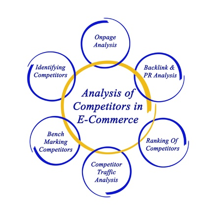 backlink: Analysis of Competitors in E-Commerce