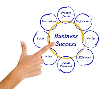 Business success photo