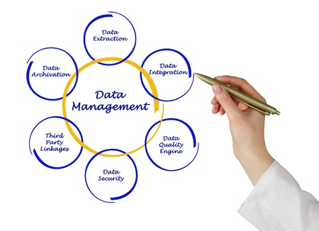 Data Management Stock Photo - 20916806