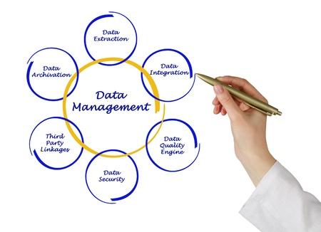 Data Management Stock Photo - 20916806