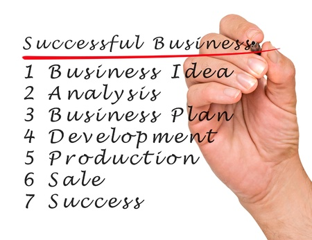 situational: Successful Business