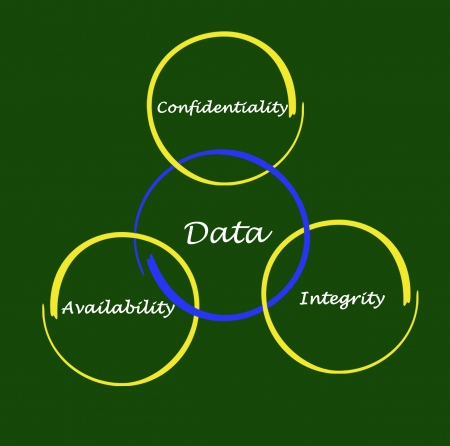Principles of data management   photo