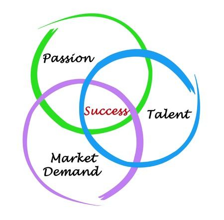 Diagram of success Stock Photo - 21345163