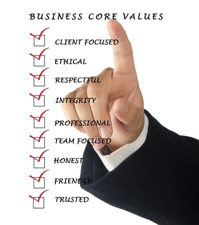 n�cleo: Valores fundamentales de negocios Foto de archivo