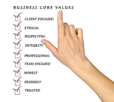 Business core values Stock Photo - 21345607