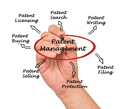 maintaining: Patent management