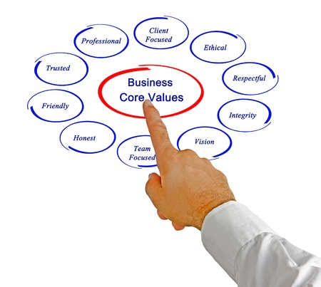 Business core values Stock Photo