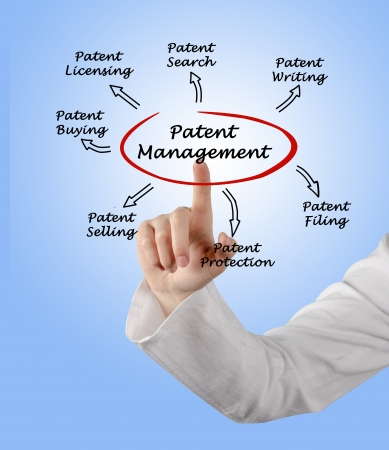 Patent management Stock Photo - 21346256