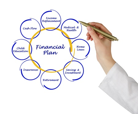 Financial plan photo