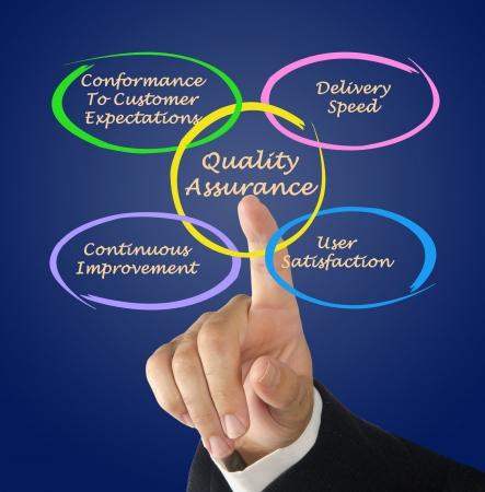 to continue: Aseguramiento de la calidad