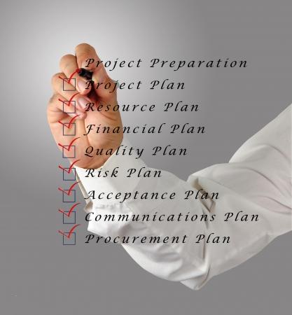procurement: Project preparation