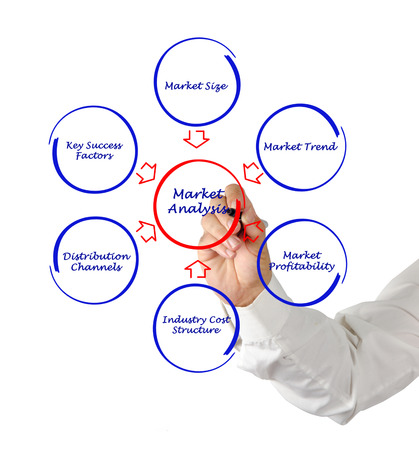 size distribution: Market analysis Stock Photo