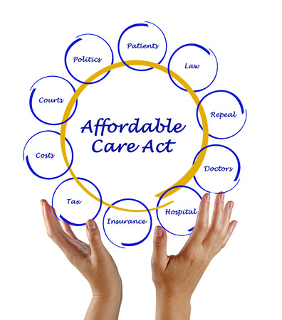 affordable: Affordable care act
