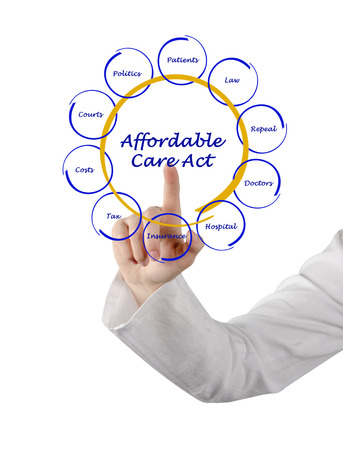 repeal: Affordable care act