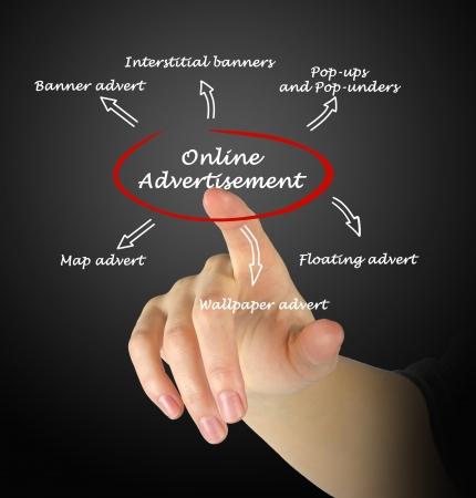 online advertisement photo