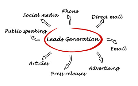 Leads generation photo