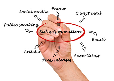 Sales generation photo