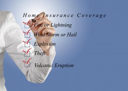 Home insurance coverage photo
