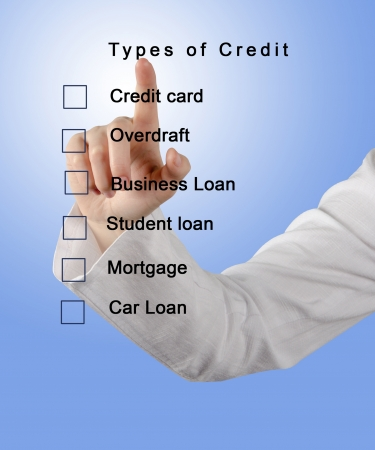 optimal: Types of credit