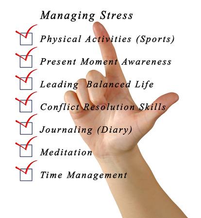 the managing: Managing stress Stock Photo