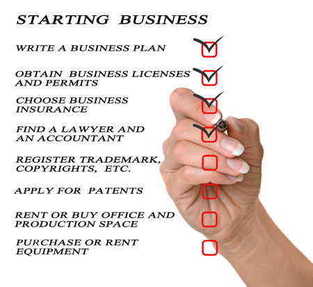 Checklist for starting business photo