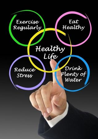 dieting: Dieet Stockfoto