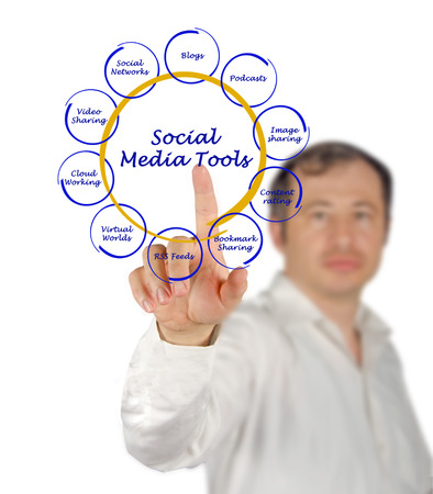Diagram of social media tools photo