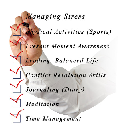 Managing stress photo