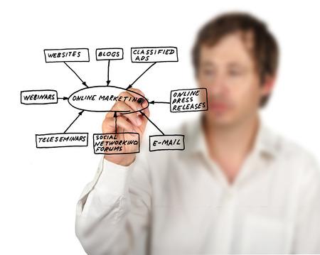 Online marketing tools Stock Photo - 25659556