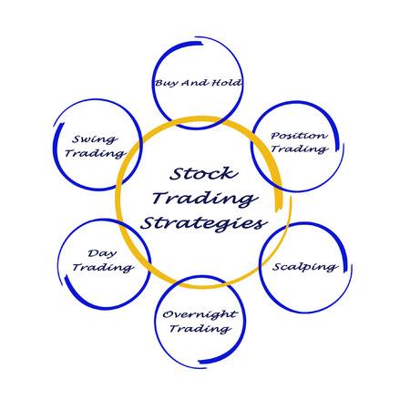 Stock trading strategies photo
