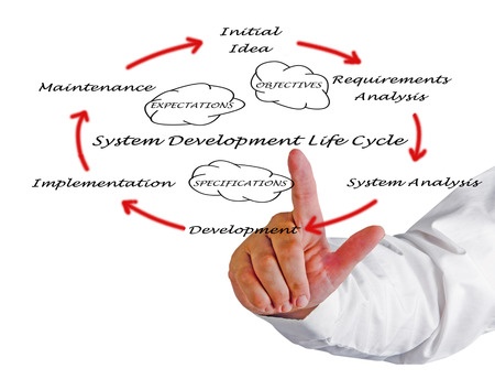 life cycle: System development life cycle Stock Photo