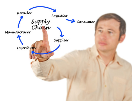 Supply Chain Management Stock Photo - 25659943