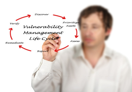 prioritization: Vulnerability management life cycle   Stock Photo