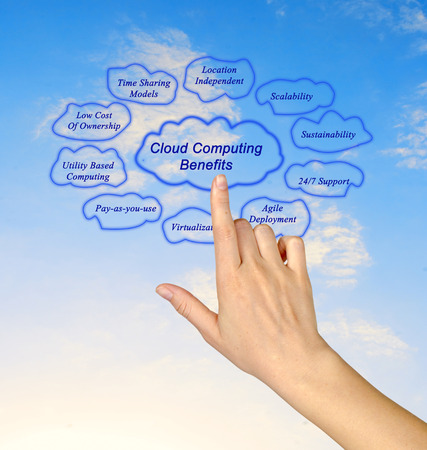 Cloud computing benefits photo