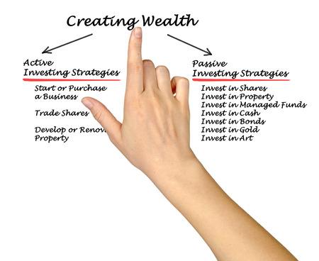Creating Wealth photo
