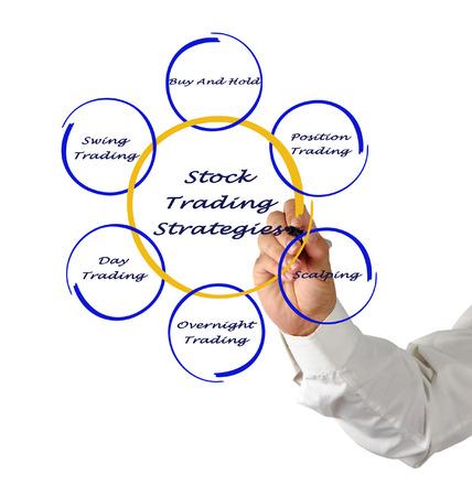 Stock trading strategies Banco de Imagens
