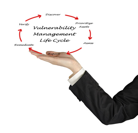 remediation: vulnerability management of life cycle Stock Photo