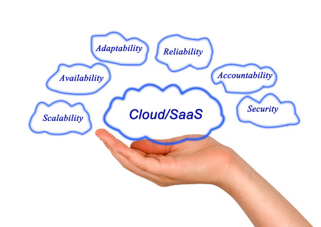 CloudSaas photo