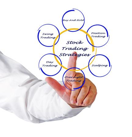 stockholder: Stock trading strategies Stock Photo