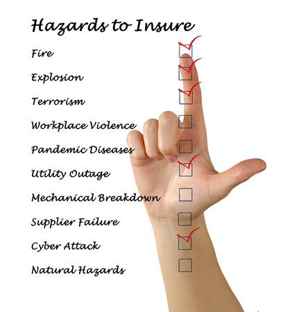 Hazards to insure photo