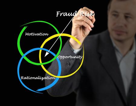 lawer: Fraud Risk Stock Photo