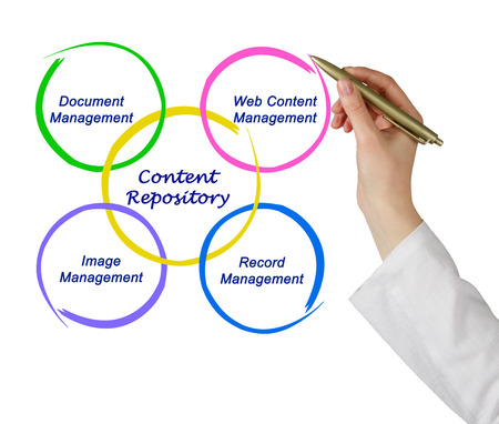archive site: Content Repository