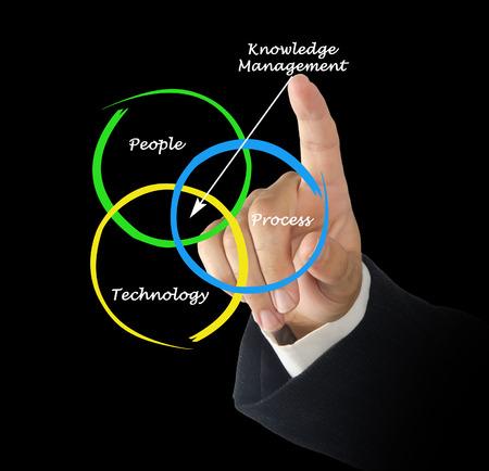 Business Intelligence photo