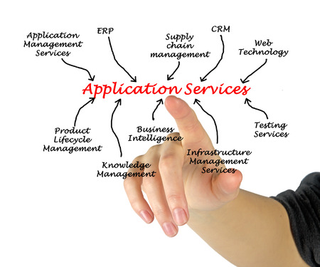 Application Services photo