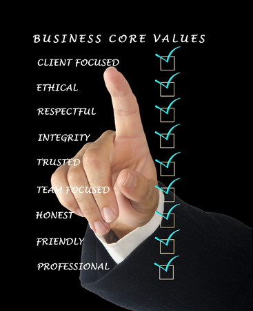 customer focus: Business core values Stock Photo