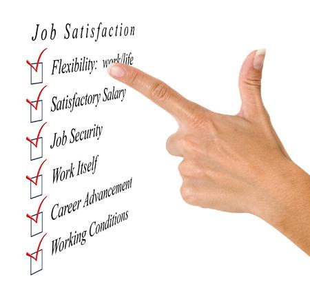 seguridad en el trabajo: Lista de trabajos satisfacci�n