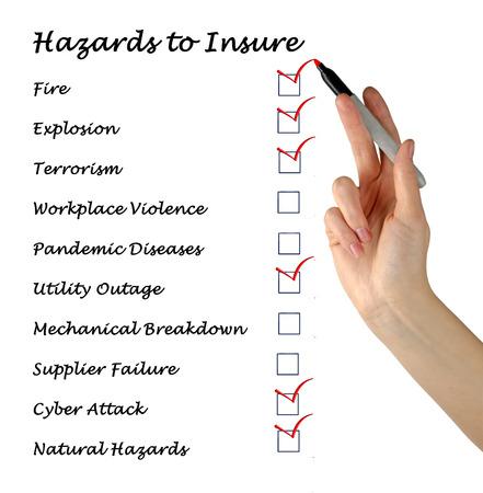 cyber terrorism: Hazards to insure