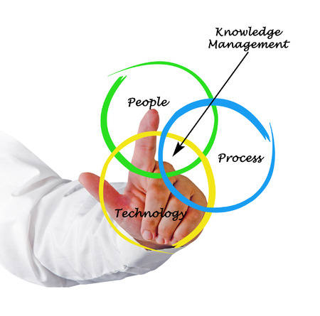 Business Intelligence diagram